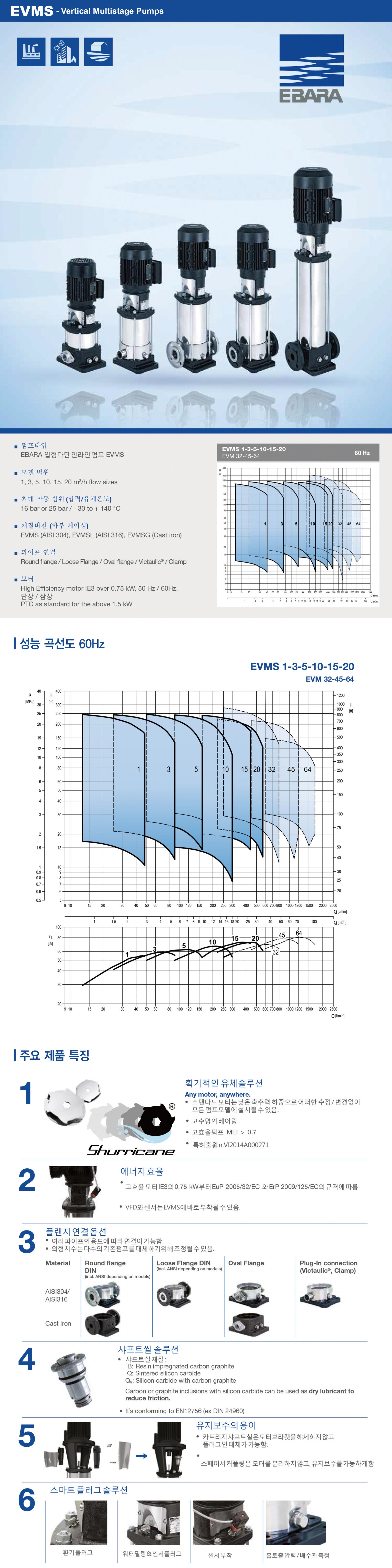 01-EVMS작업.jpg